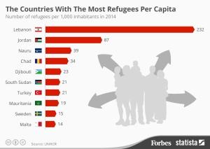 20150618_Refugees_Fo